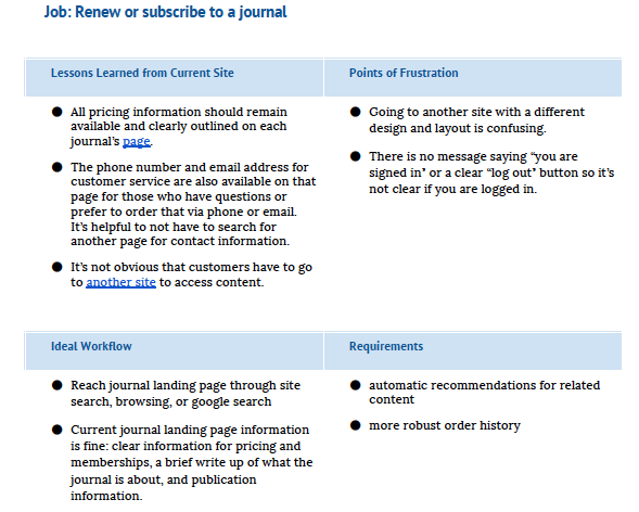 Image of a job to be done for renewing a journal