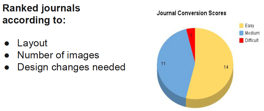 Image of journal conversion scores for planning XML transition project